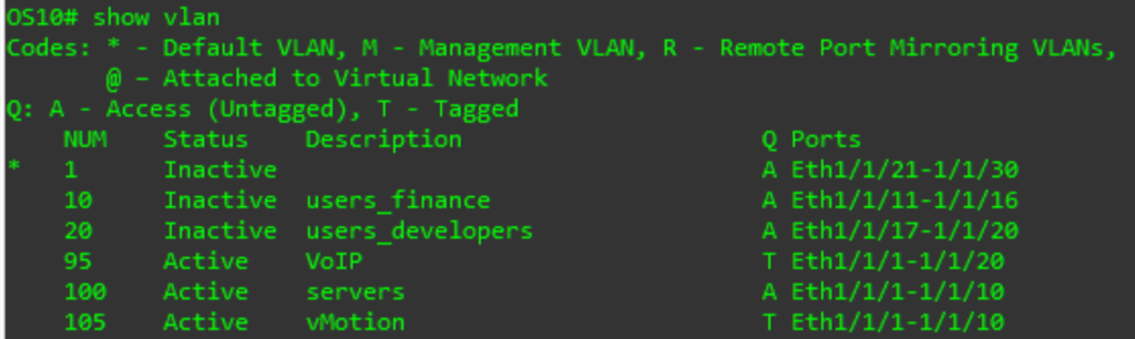 Managing Your Network Traffic – How to use VLANs in Dell OS10