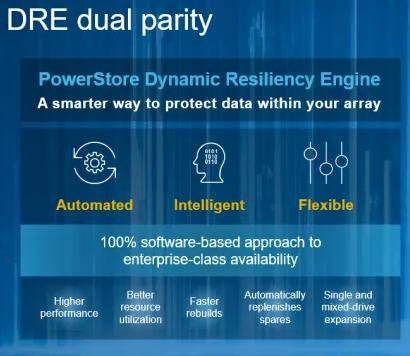 PowerStore DRE