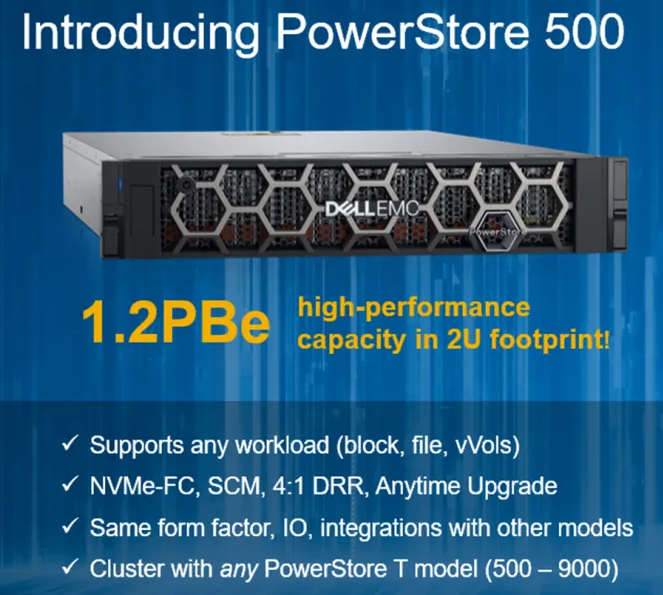 Dell's PowerStore reaches down market with new entry level PS500T