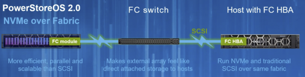 PowerStore NVMe